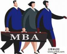 2017年MBA考试科目入口
