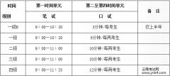 2017年全国公共英语考试级别和时间入口