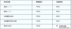 【云南考试网】中国注册税务师协会关于发布2016年度税务师职业资