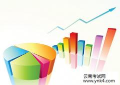 【云南考试网】2017年中级统计师考试考试大纲-统计基础理论
