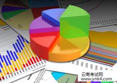 【云南考试网】2017年初、中、高级统计师考试报考条件