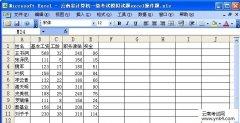 2017年云南计算机职称考试Excel大纲【云南考试网】