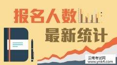 云南公务员考试网:2018省考报名人数下载(截止22日18点