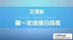 云南招考频道:2018年云南省高考分数段发布公告