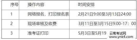 云南人事考试网:2019年云南省一级注册建筑报考方式分为网络报名与现场审核