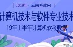 软考:2019年云南上半年全国计算机软考资格(水平)考试数据