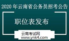 云南公务员考试网:2020年云南省公务员招考公告