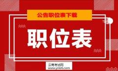云南公务员考试网:2020年云南省公务员招考职位表入口