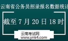 2020年7月17日-20日18时云南省公务员招录报名数据统计
